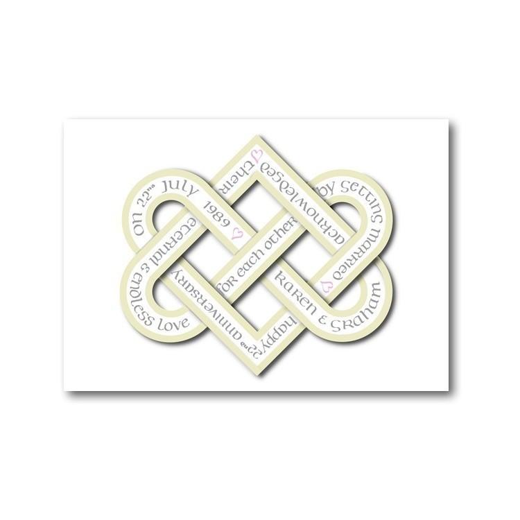 Carte personnalisée d'anniversaire de mariage